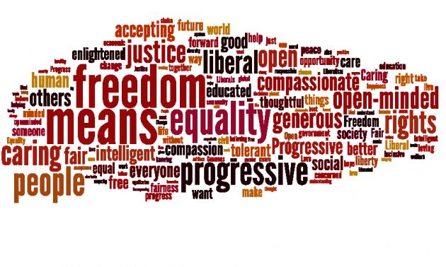 ideologi - peradaban manusia - agama